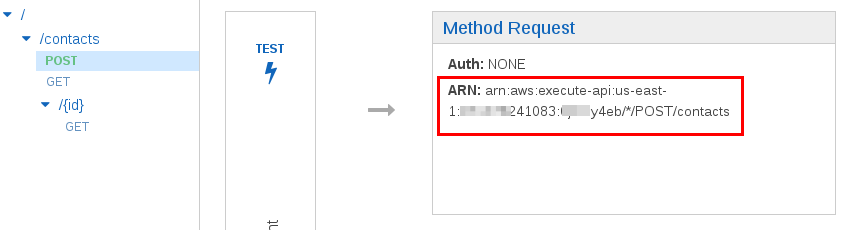Getting Started with AWS Lambda REST Services Part 3 of 3